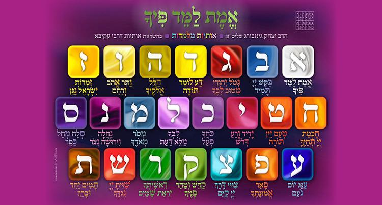 Introduction to Gematria – Hebrew Numerology – GalEinai